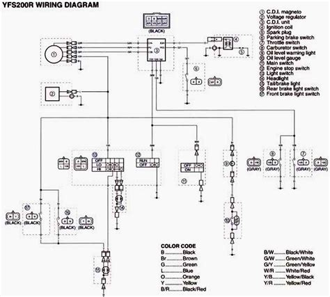 yamaha atv wiring diagram wiring diagram with description