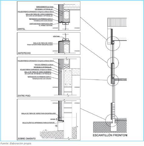 100 Devonshire Place 4th Floor Toronto On M5s 2c9 - como instalar siding sobre madera instalacion siding