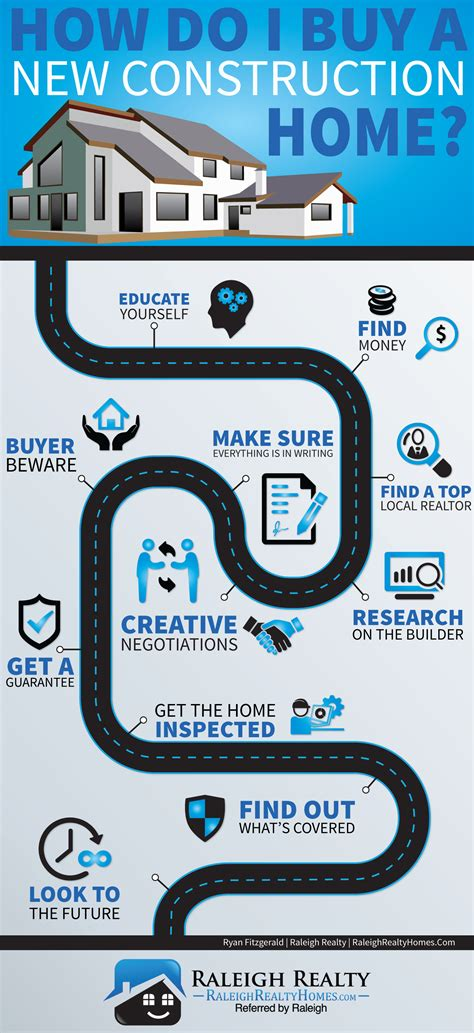 tips for building a new home tips for building a new home home design