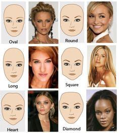 hair for diffrent head shapes 1000 images about tipos de rostro on pinterest