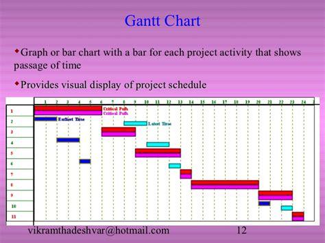 construction bar chart template critical path and pert