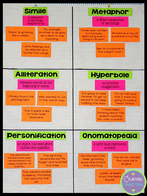 language chart crafting connections figurative language anchor chart activity freebie