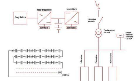 gruppo di continuit 224 simbolo ups dimensionamento di un gruppo di continuit 224