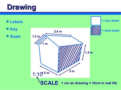 scale drawing drawing to scale generic