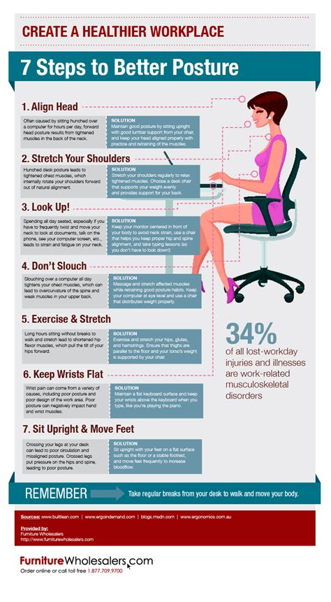how to a better posture sitting care for the