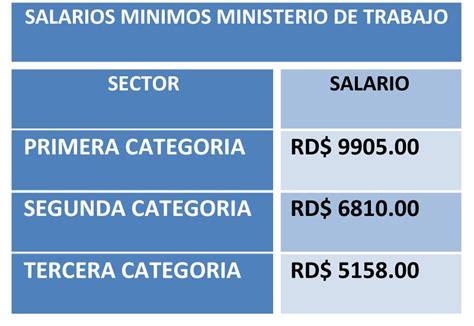 ministerio de trabajo sueldos ministerio de trabajo sueldos 2016 tabla sectorial 2016
