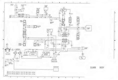 chevy p motorhome wiring diagram wiring diagram