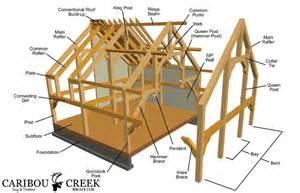 Timber Frame House Construction So Replica Houses Timber Frame House Construction Plans