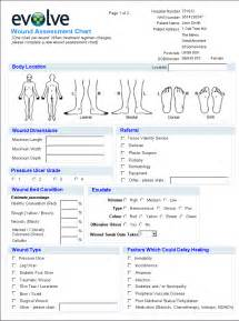 wound assessment chart template wound assessment template pictures to pin on