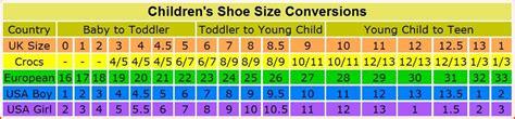 european kid shoe sizes children s shoes sizes european us uk crocs