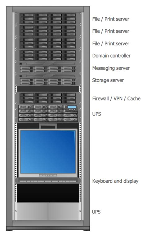 Define Rack Rate by Server Rack Diagram Server Free Engine Image For User
