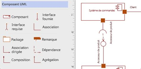 le diagramme de composant uml cr 233 er un diagramme de composant uml support office