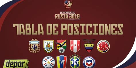 tabla de posiciones de la eliminatorias rusia 2018