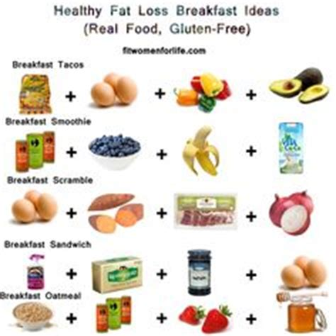 healthy fats for breakfast 12 foods to eat for healthy loss healthy loss