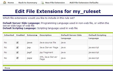 java pattern file extension creating a rule set