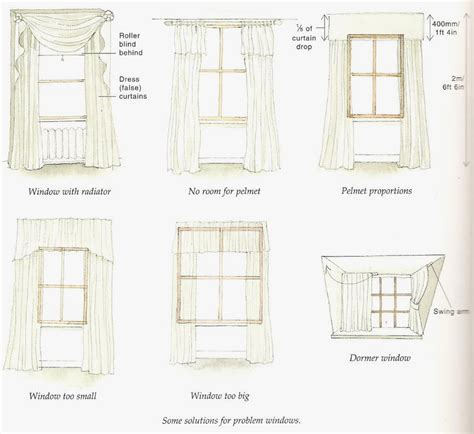 curtain sizes dec a porter imagination home window treatments