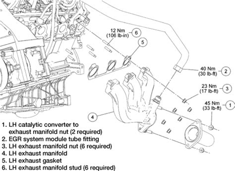 2003 ford explorer exhaust diagram 2003 ford explorer exhaust diagram pictures to pin on