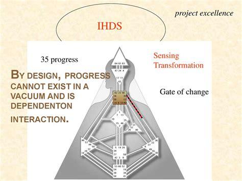 human design gate meaning international human design school презентация онлайн