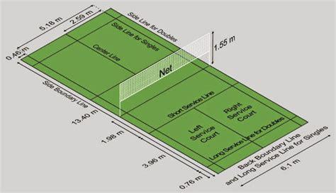 Raket Standar Pbsi bacaan sekolah ukuran lapangan bulu tangkis standar nasional