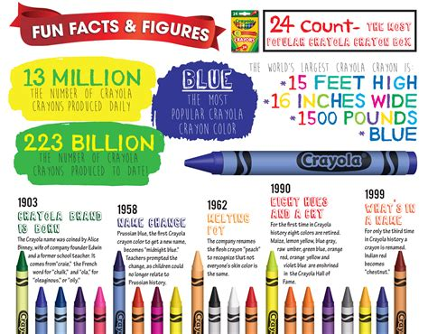 national color day happy national crayon day because crayons are a parent s