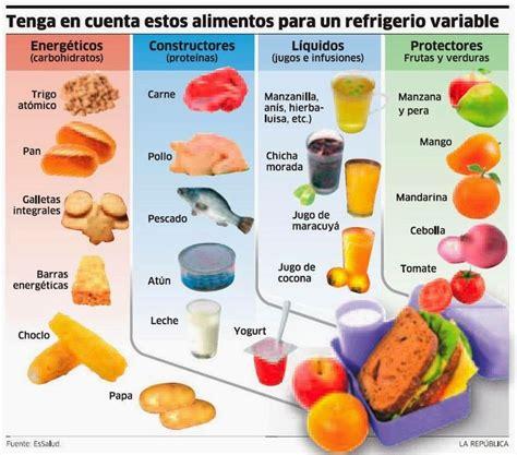 alimentos nutritivos para los niños 28 best loncheras saludables images on healthy