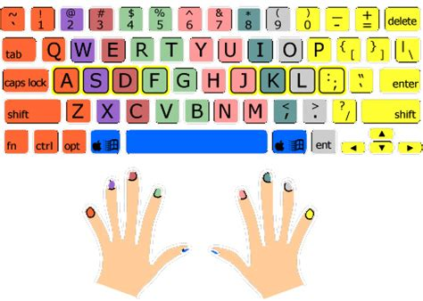 keyboard colors color coded keyboard silly s school