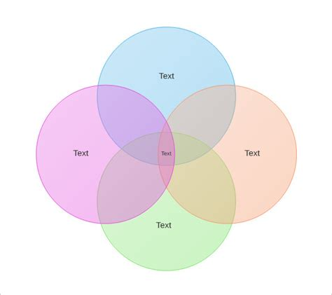 Circle Diagram Template by Venn Diagram 4 Circles
