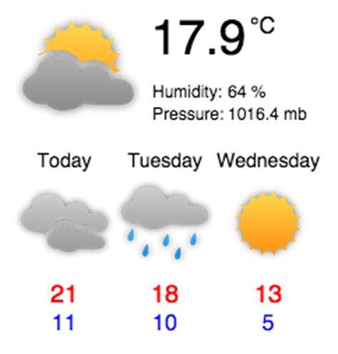 hsr layout weather now weather binding 183 openhab openhab1 addons wiki 183 github
