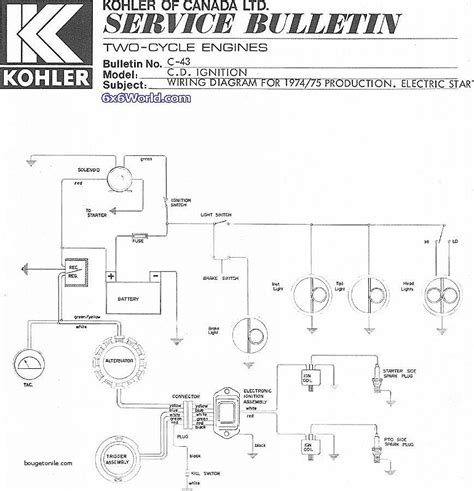 22 hp kohler small engine wiring diagram wiring diagram