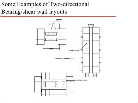 masonry layout exles design of reinforced masonry