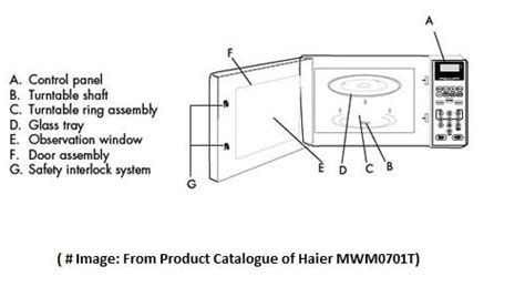 microwave oven diagram microwave oven block diagram and