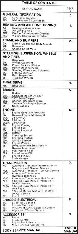 service manual best auto repair manual 1987 pontiac fiero free book repair manuals one owner 1987 pontiac grand am repair shop manual original