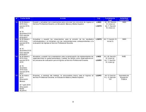 calendario de evaluaciones docentes 2016 del inee resultados evaluacion docente 2015 inee