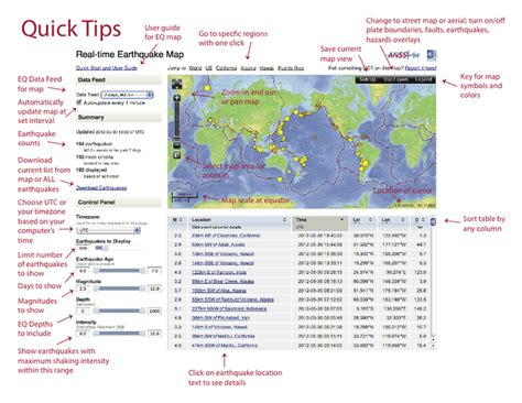 earthquake data api earthquake real time