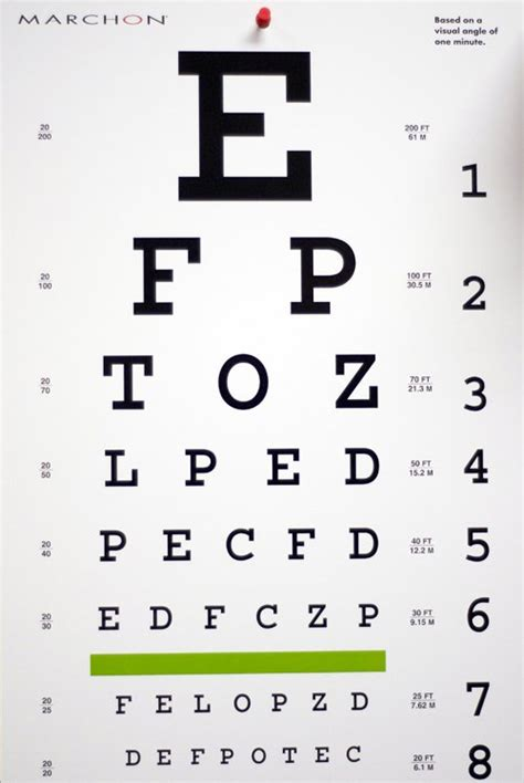 eye test eye chart for www imgkid the image kid