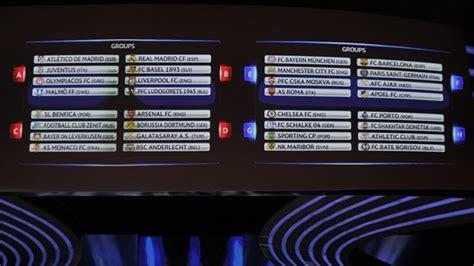 Calendrier Ligue Des Chions Uefa 2014 Ligue Des Chions Coupe Du Monde Chionnats Uefa