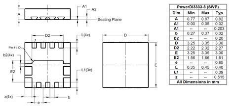 uv layout definition package outlines and suggest pad layouts diodes incorporated