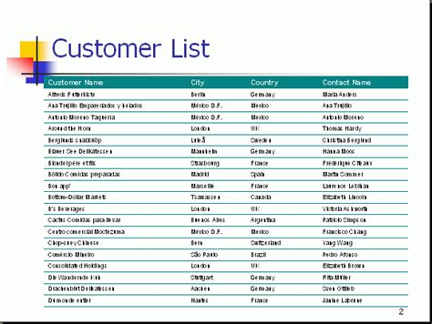 free powerpoint report sle customer list