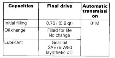 volkswagen beetle fluid capacity