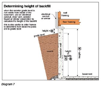 basement wall thickness bowed bulging and leaning foundation walls the ashi reporter inspection news views from