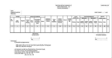 format laporan inventaris barang format excel berkas sekolah download berkas daftar mutasi barang inventaris sekolah
