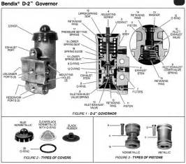 Air Brake System Unloader Valve Haldex D2 Governor Service Data