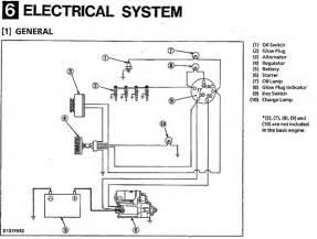 kubota glow wiring diagram tractor parts diagram and wiring diagram