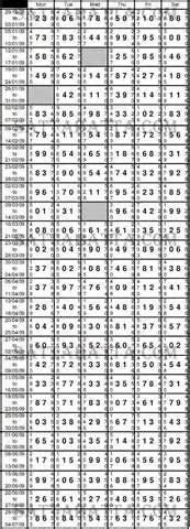 delhi matka satta chart may list in satta delhi weight loss and male enhancement