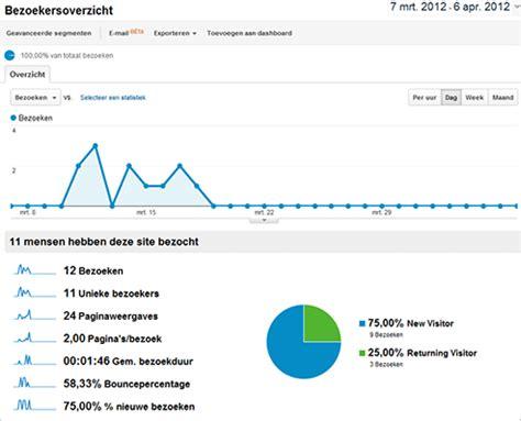 tutorial web analytics tutorials google analytics informatie en opties websonic