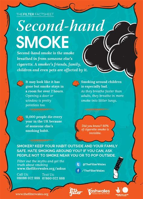 Detox From Second Smoke by 17 Best Images About Information Flyers On