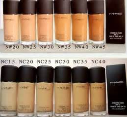 mac foundation color chart best colors to go with brown hd brown hairs