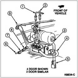 Brake Line Diagram For 1999 F150 Technical Car Experts Answers Everything You Need Brake