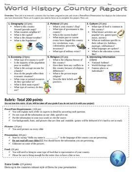 Rubric Template For Geography Reports Country Report Project Rubric Country Projects And Rubrics