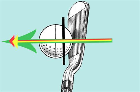 square to square swing method square to square golf swing reviews 28 images square